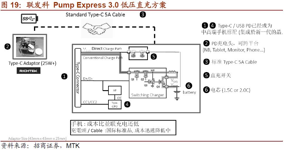 电路 电路图 电子 设计 素材 原理图 969_514
